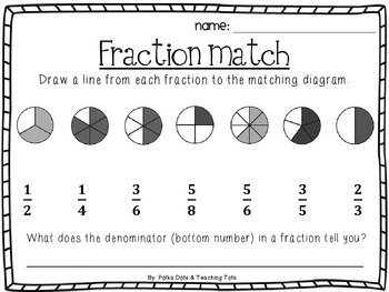 3.nf.1 Naming and Identifying Fractions
