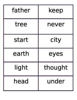 3rd 100 Fry Word Flashcards