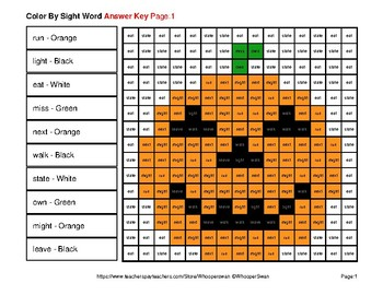 3rd 100 Fry Words: Color by Sight Word - Halloween Mystery Pictures