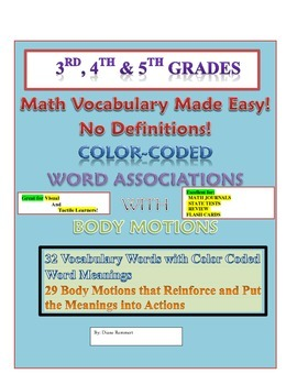 3rd, 4th & 5th Grade Math Vocabulary Learn Without Definitions