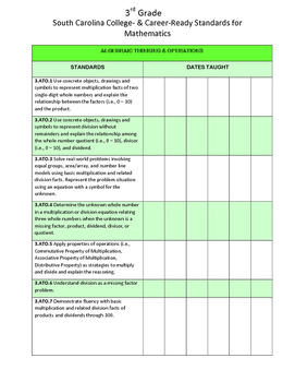 3rd, 4th, and 5th Grade Math SC standard checklist (Bundle Package)