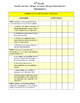 3rd, 4th, and 5th Grade Math SC standard checklist (Bundle