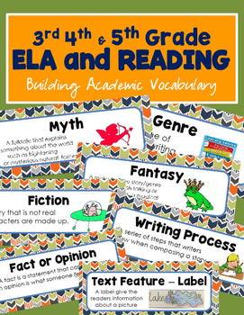 3rd-5th ELA/Reading B.A.V. Word Wall