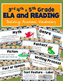 ELA Academic Vocabulary 3rd-5th