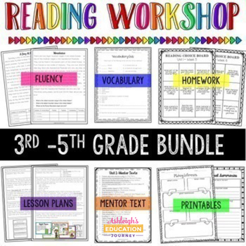 Rdth Grade Reading Workshop BUNDLE Aligned To Common Core By - Guided reading lesson plan template 4th grade