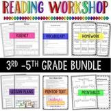 3rd-5th Grade Reading Workshop BUNDLE {Distance Learning}