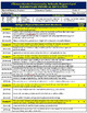 3rd-5th Grade Physical Education National Standards Based Report Card Template