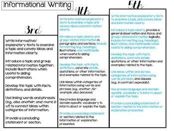 3rd-5th Writing Progression