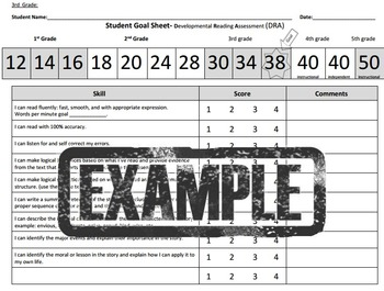3rd - 5th grade Student Reading Goal sheet- DRA reading test (bundle)