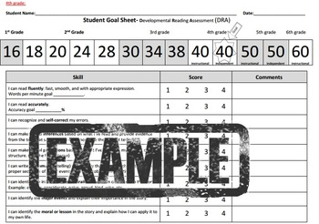 3rd - 5th grade Student Reading Goal sheet- DRA reading test (bundle)