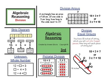 3rd Algebraic Reasoning