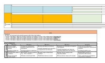 3rd ELA Weekly lesspn plans with checklist and drop menus