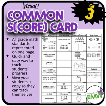 Gr 3: Math Common Score Card – 1 page visual of each Common Core math standard