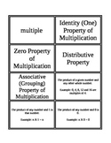 3rd Grade Envision Math Topic 5 Vocabulary Supplemental