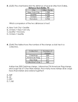 3rd Grade 2nd 6 weeks Math Review