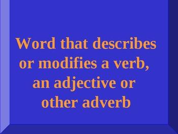 3rd Grade Academic Vocabulary  Game - Part 1