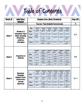 3rd Grade Addition & Subtraction Unit Math Homework Boxes