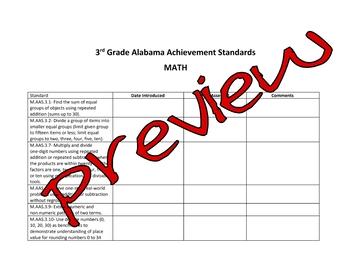 3rd Grade Alabama Alternate Achievement Standards Checklist