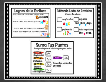 3rd Grade Anchor Charts in English & Spanish: Math/Writing/Grammar/Language Arts