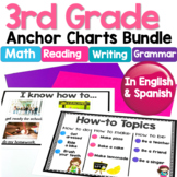 3rd Grade Anchor Charts in English & Spanish: Math/Writing