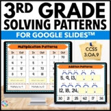 3rd Grade Arithmetic Patterns: Finding Missing Numbers {3.