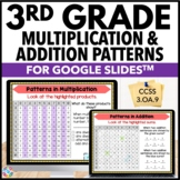 3rd Grade Arithmetic Patterns in Addition & Multiplication Tables 3.OA.9 Google
