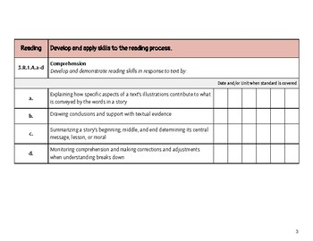 3rd Grade BUNDLE- Missouri Learning Standards Checklist of Skills