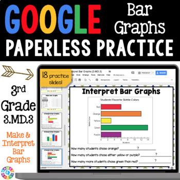 3rd Grade Bar Graphs {3.MD.3} Google Classroom