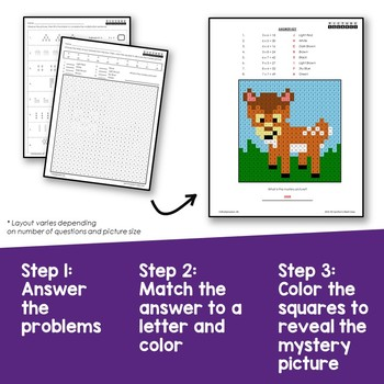 3rd Grade Basic Multiplication Mystery Picture Worksheets