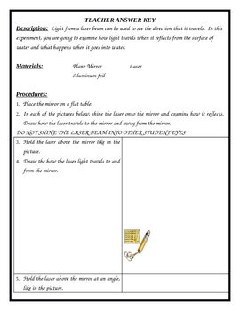3rd Grade Biology  How Does Light Reflect off Mirrors  LAB