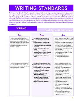 3rd Grade CA Common Core Content Standards for ELA and Math Booklet