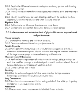 3rd Grade CA Physical Education and Health Standards Checklist
