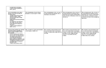 3rd Grade CC Comprehension Progression Placemat