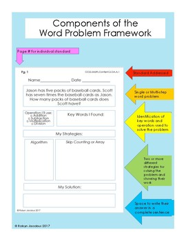 3rd Grade CCSS Aligned Word Problem Framework and Practice Sheets