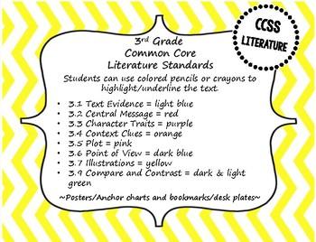 3rd Grade CCSS ELA Standards - Color Pencils