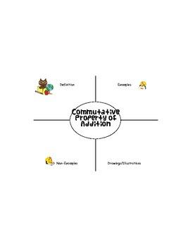 3rd Grade CCSS Frayer Model Math Vocabulary