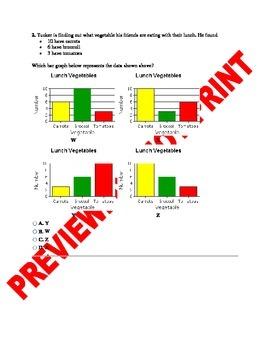 3rd Grade CCSS Graphs Assessment