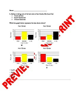 3rd Grade CCSS Graphs Assessment