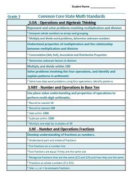 3rd Grade CCSS Math Standard Student Summary Sheet