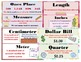 3rd Grade CCSS Math Vocabulary Word Wall Cards Bulletin Board/Math Centers