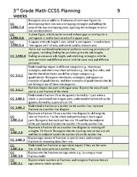 3rd Grade CCSS Planning Tool