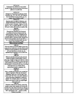 3rd Grade Math CCSS grading sheets (per student)