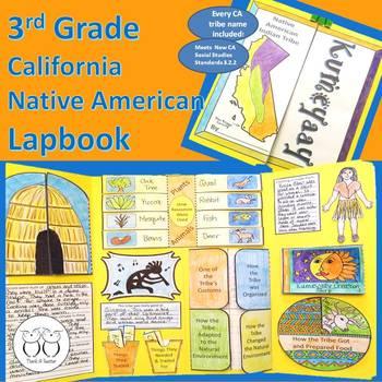 3rd Grade California Native American Tribe Lapbook