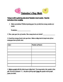 3rd Grade Candy Hearts Math Review