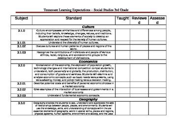 3rd Grade Checklist for Social Studies  TN Standards