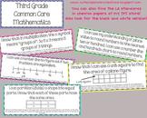 3rd Grade Multi-Colored Chevron Math Common Core Objectives