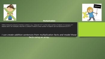 3rd Grade Common Core Aligned Multiplication