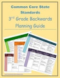 3rd Grade Common Core Backwards Planning Guide