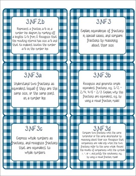 3rd Grade Common Core CCSS Labels and Posters Math and ELA-Gingham Print