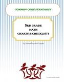 3rd Grade Common Core Math Charts & Checklist